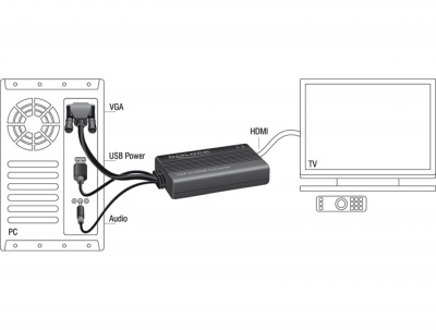 Imagine Convertor VGA la HDMI cu Audio, Delock 62408-1